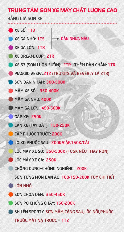 O dau son xe may dep va chat luong tai TPHCM - 3