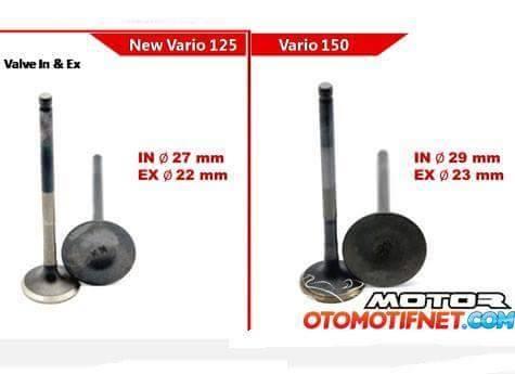 So sanh nhung diem khac biet tren Honda Vario125 2016 va Vario150 2016 - 7