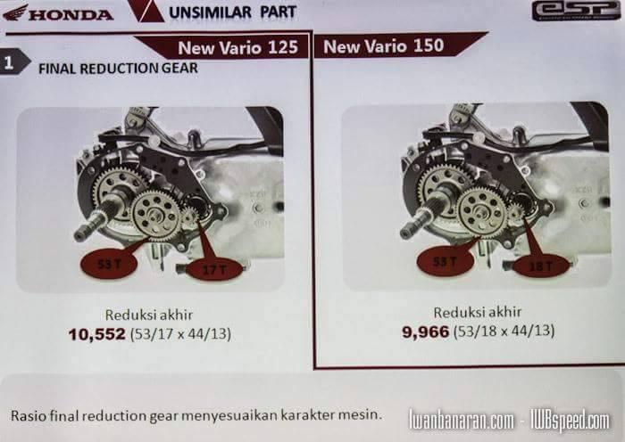 So sanh nhung diem khac biet tren Honda Vario125 2016 va Vario150 2016 - 9
