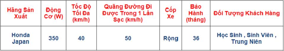 XE DIEN SUZIKA Tong Dai ly phan phoi Xe Dien Nhap Khau NijiaM133sXMan Z8GoproMilan 2Honda M6 - 11