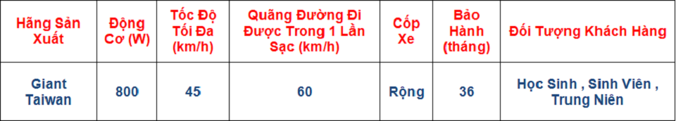 XE DIEN SUZIKA Tong Dai ly phan phoi Xe Dien Nhap Khau NijiaM133sXMan Z8GoproMilan 2Honda M6 - 15