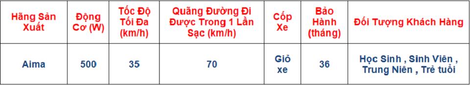 XE DIEN SUZIKA Tong Dai ly phan phoi Xe Dien Nhap Khau NijiaM133sXMan Z8GoproMilan 2Honda M6 - 19