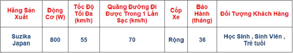 XE DIEN SUZIKA Tong Dai ly phan phoi Xe Dien Nhap Khau NijiaM133sXMan Z8GoproMilan 2Honda M6 - 25