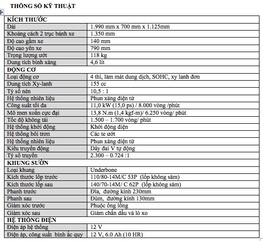 Yamaha NVX 155 Camo chinh thuc duoc ra mat voi gia tu 52690000 Dong - 6