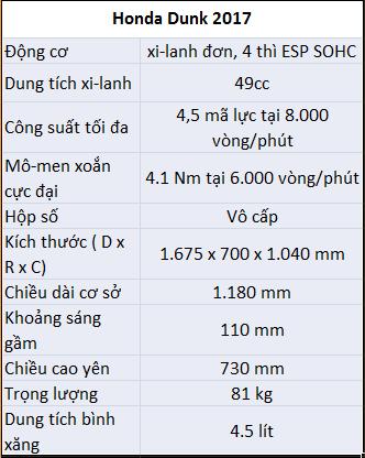 Danh gia xe Honda Dunk 2017 doc la moi xuat hien tai Viet Nam - 15