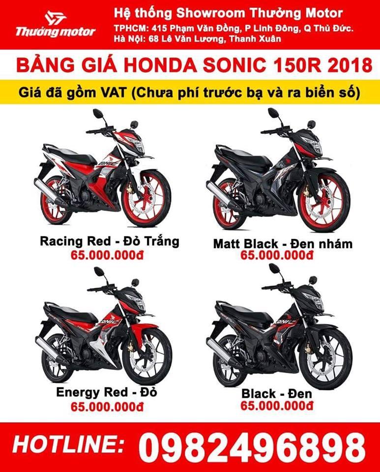 Honda Sonic Model 2018 Nhap Indonesia