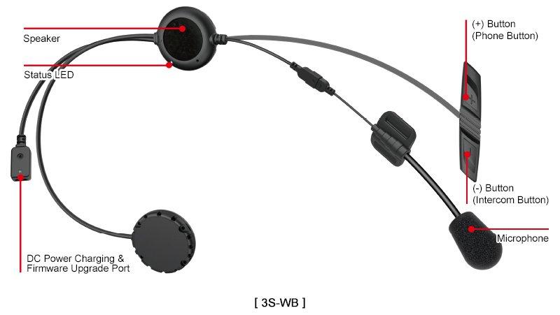 Moto299 Tai nghe Bluetooth Sena 3S don gian va gon nhe