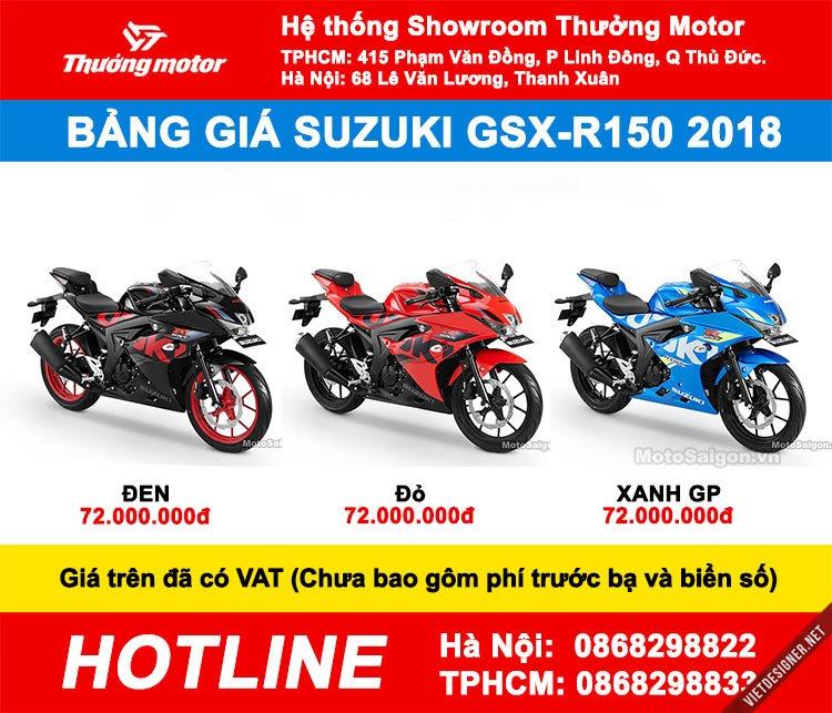 Dap thung Suzuki GSXR150 2018 gia chi 72 trieu