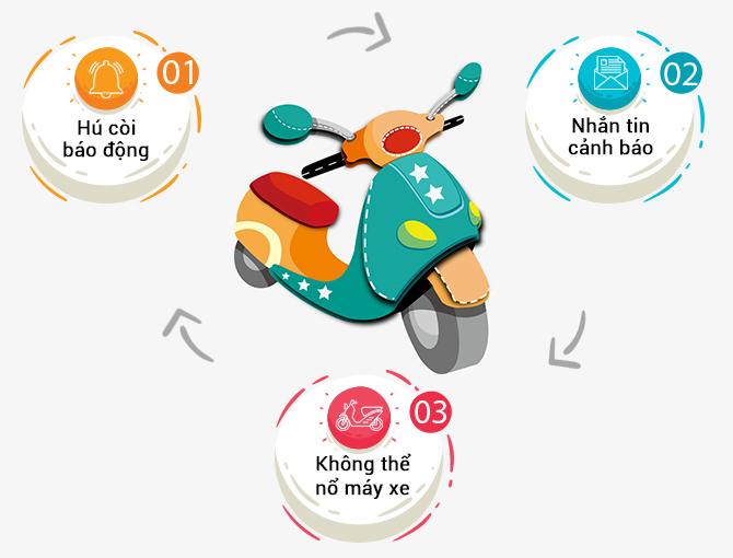 Khoa Chong Trom Xe May Thong Minh Smart Motor Viettel - 4