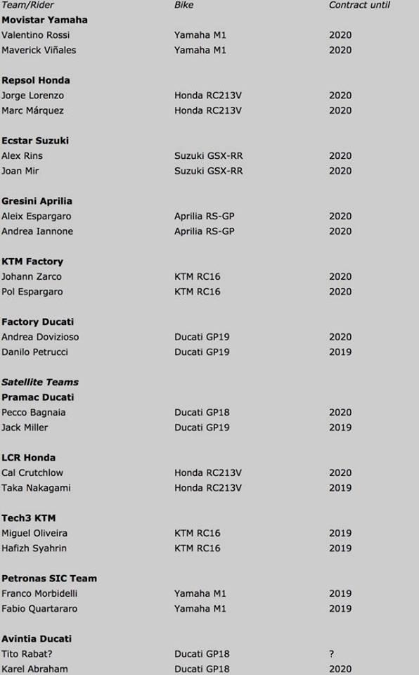 MotoGPMua giai 2019 Su canh tranh khoc liet den tu nhung tay dua tre - 8