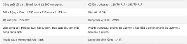 HOT Gia ban cua Ninja 250SL chi bang 1 chiec 150cc - 3
