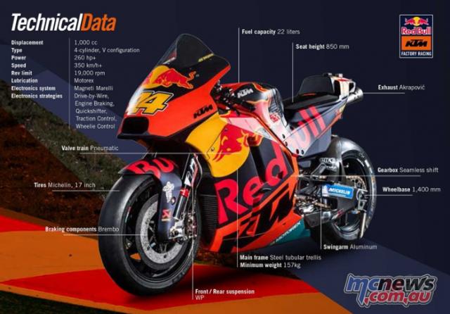 KTM RC16 2018 MotoGP duoc ban lai voi gia chinh thuc 6 ty 6 - 3