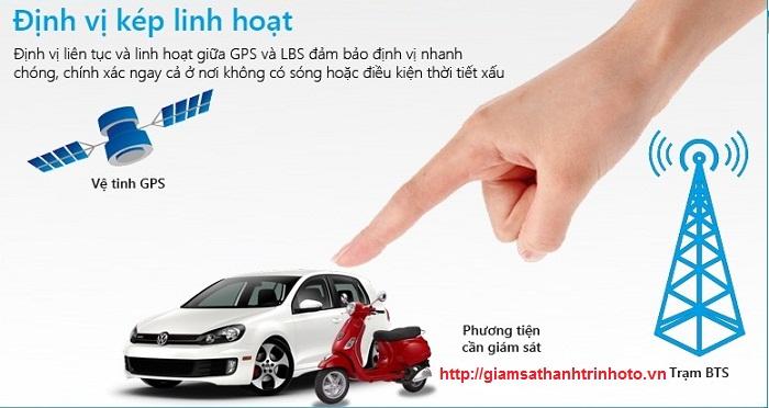Lap thiet bi dinh vi o to xe may tai Quang Binh uy tin - 2