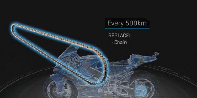 Phu Tung tren chiec xe MotoGP phai thay la bao nhieu km - 3