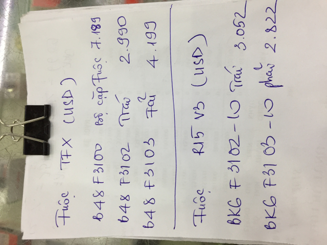 Phuoc USD lieu co nang cap duoc cho R3 doi cu - 2