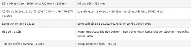 Phuoc USD lieu co nang cap duoc cho R3 doi cu - 6