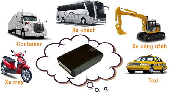 Thiet bi dinh vi o to X7S