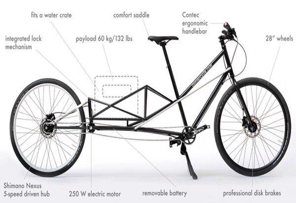 Xe dap gap Convercycle bike 2 in 1