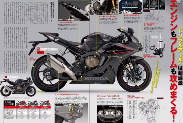 Honda CBR1000RRR Triple R cap nhat trang bi o cap do MotoGP