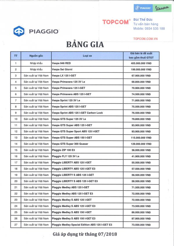 BANG GIA XE VESPA MOI NHAT 2019