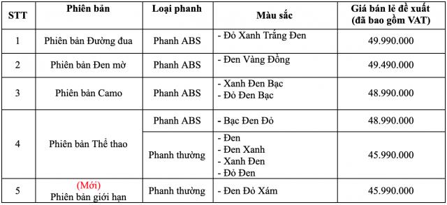 Winner X 2021 ra mat ban dac biet voi so luong gioi han co gia re nhat trong cac phien ban - 7