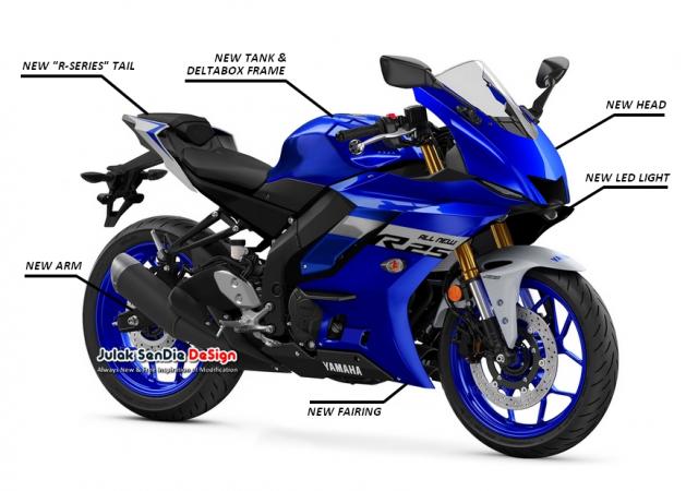 Yamaha R25 R3 hoan toan moi du kien ra mat vao nam 2022 - 4