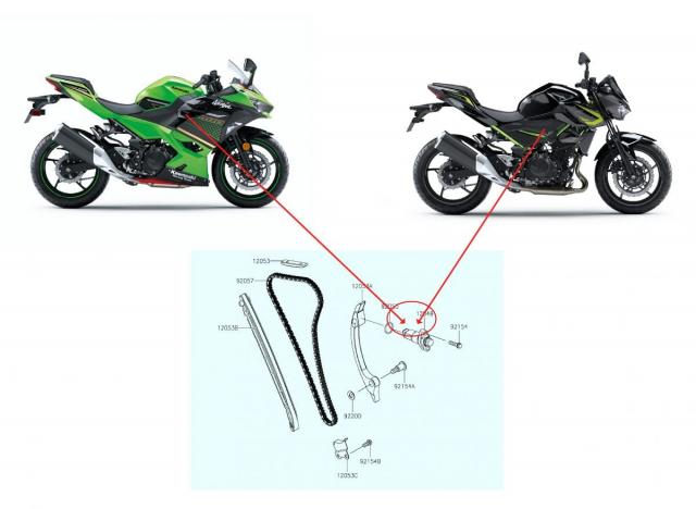 Trieu hoi Kawasaki Z400 Ninja 400 ve loi tang Cam