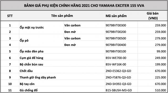 Yamaha ra mat Exciter 155 VVA phien ban gioi han kem loat phu kien nang cap chinh hang 2021 - 3